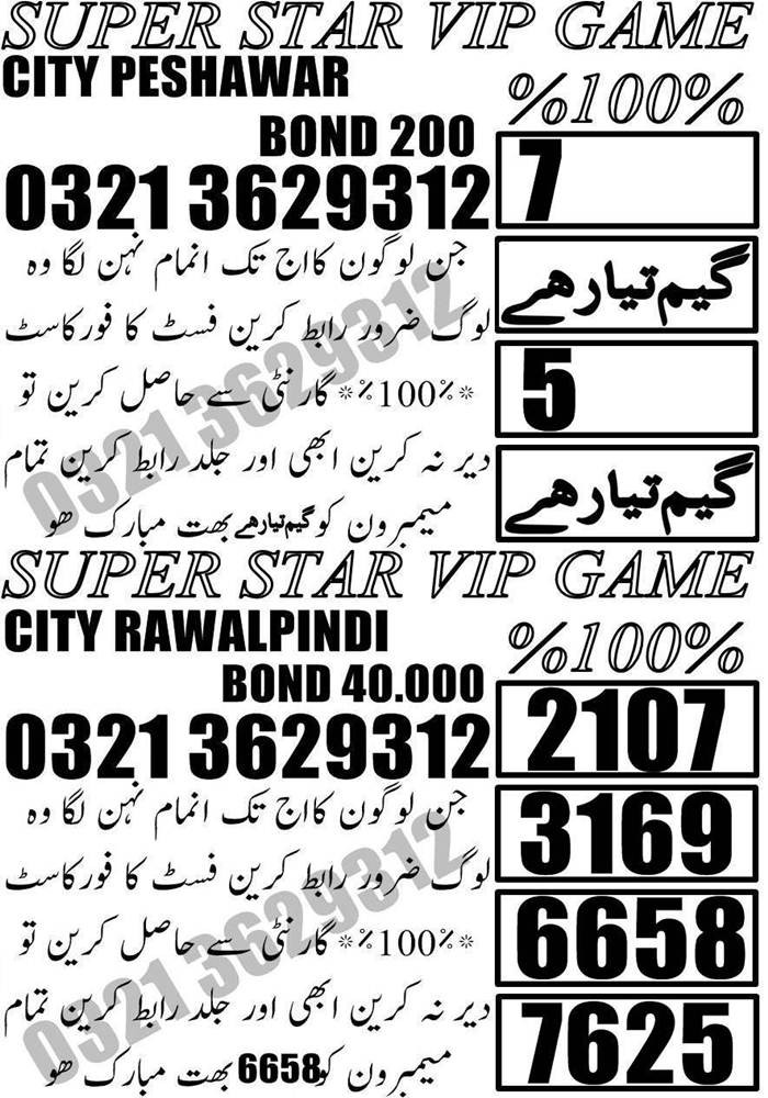 Prize Bond Rs 200 Guess Papers 2020 (9)
