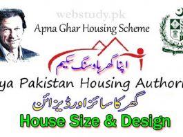 apna ghar housing scheme home design and size