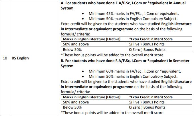 education university eligiblity criteria