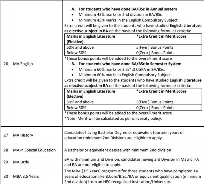 education university lahore eligiblity criteria