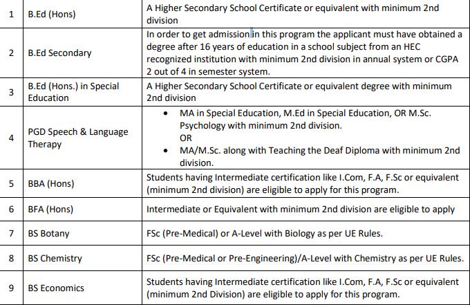 eu eligiblity criteria 1