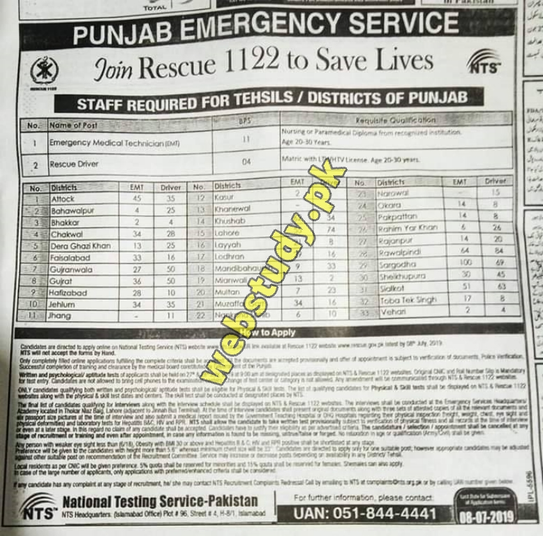 Rescue 1122 New Jobs 2019 - EMT, Computer Operator, DR, FR